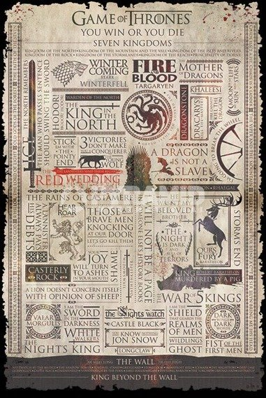 plakat GAME OF THRONES - INFOGRAPHIC